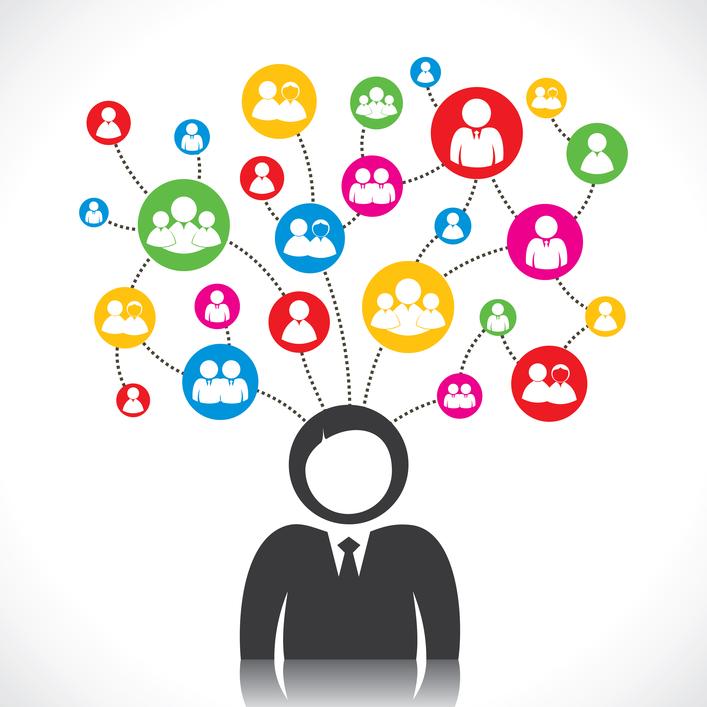 social media employee participation