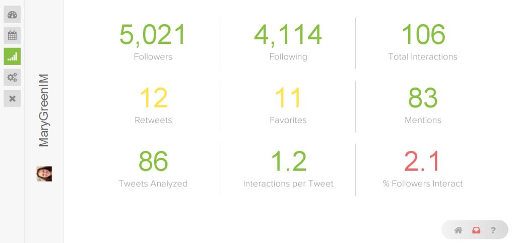FireShot Screen Capture #074 - 'Kuhcoon I Social Media Dashboard' - users_kuhcoon_com_users_#dashboard_analytics