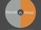 Hootsuite vs Hubspot – Two Different But Often Confused Tools