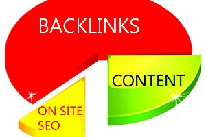10 Backlinking Strategies That Work
