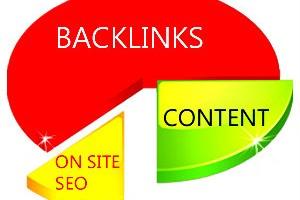 10 Backlinking Strategies That Work