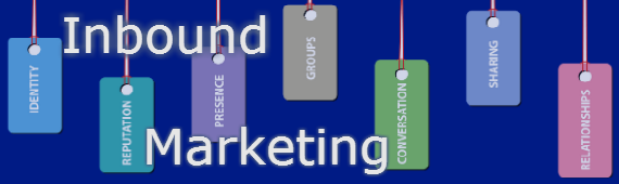 definition of inbound marketing